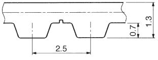 Pasy zębate T2.5 T5 T10 - Pasy zębate T2.5