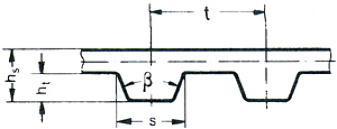 Pasy zębate T2.5 T5 T10 - Pasy zębate T5