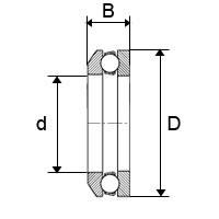 Łożyska kulkowe wzdłużne - rysunek techniczny