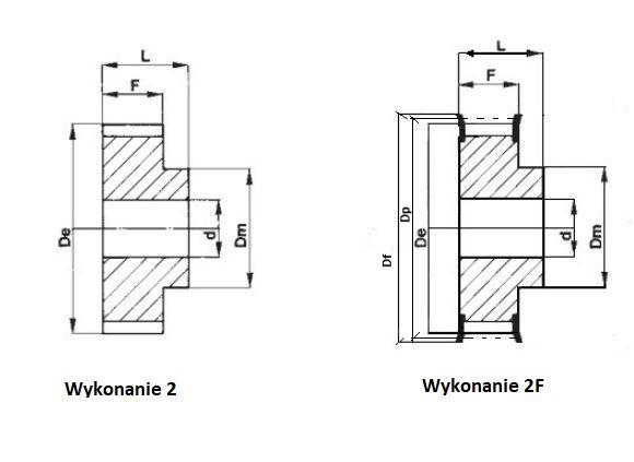 Koła do pasów T2.5 T5 T10 - Koła T10
