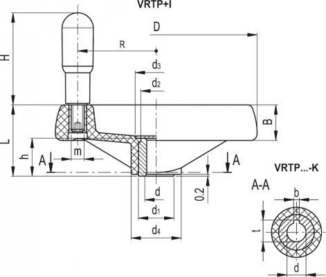 Koła ręczne dwuramienne z rękojeścią na obrzeżu VRTP+I