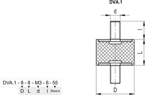 Wibroizolatory DVA.1