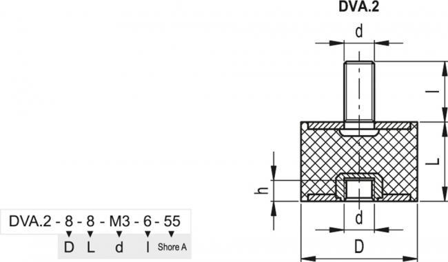 Wibroizolatory DVA.2
