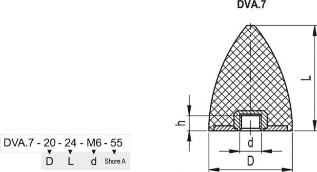 Wibroizolatory DVA.7