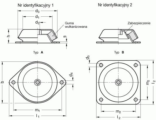 Wibroizolatory GN 148 - rysunek techniczny