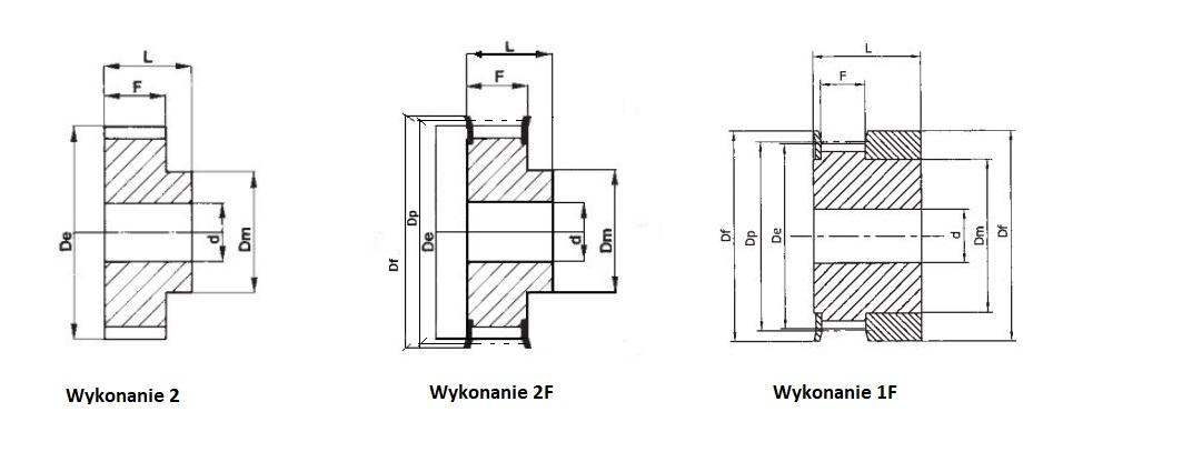 Koła do pasów T2.5 T5 T10 - Koła T2.5