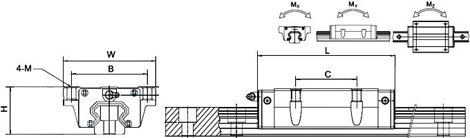 Wózki liniowe HIWIN QHW - łańcuszek kulkowy - szerokie