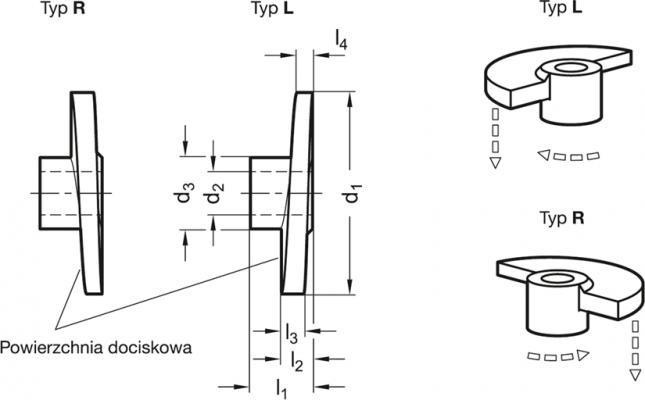Krzywki śrubowe GN 218