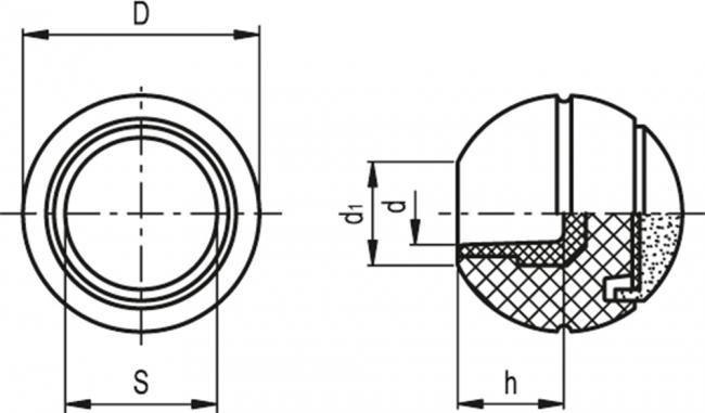 Gałki kuliste z przezroczystą pokrywką SH.N