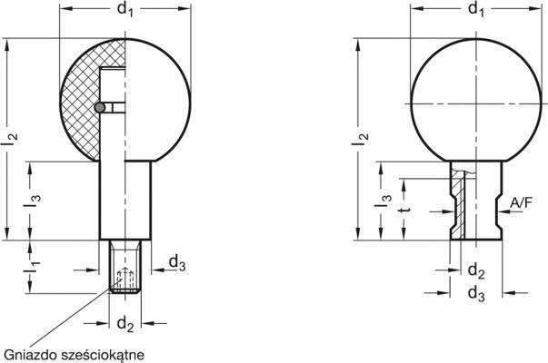 Gałki obrotowe GN 319.5