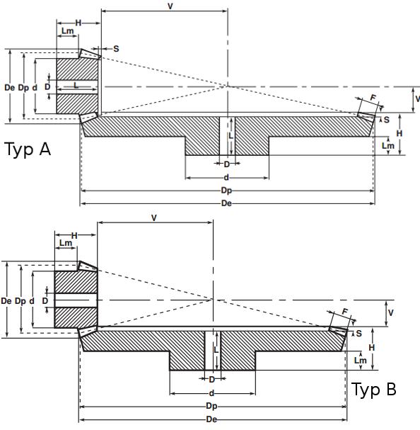 Koła stożkowe - przełożenie 1:4 - rysunek techniczny
