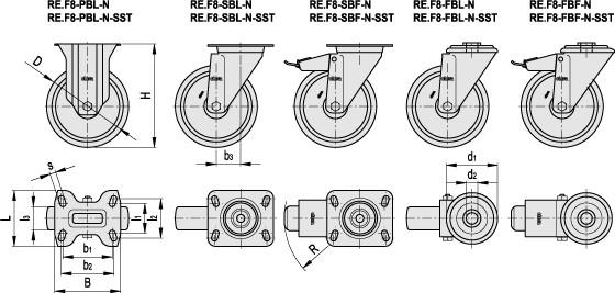 Koła monolityczne z obudową stalową RE.F8-N - rysunek techniczny