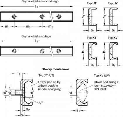 Szyny rolkowych prowadnic liniowych GN 2422