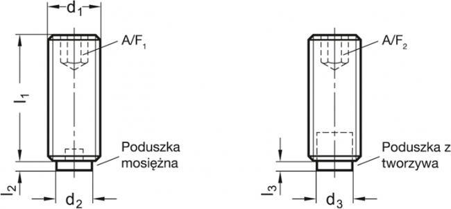 Wkręty dociskowe GN 913.3 - rysunek techniczny