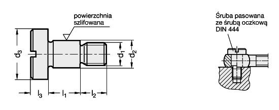 Śruby pasowane GN 732 - rysunek techniczny