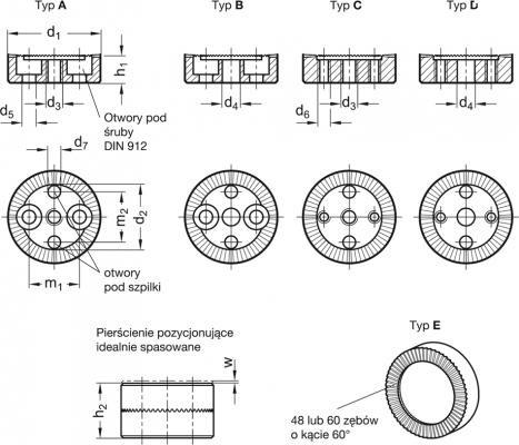 Pierścienie pozycjonujące GN 187.4 - rysunek techniczny