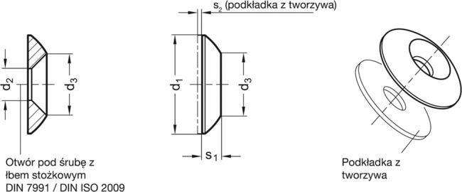 Podkładki maskujące GN 185 - rysunek techniczny