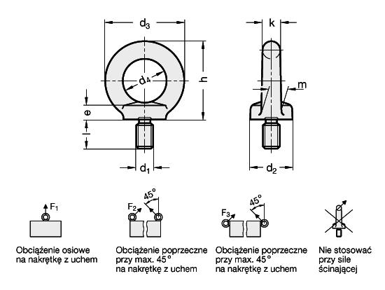 Śruby z uchem DIN 580-NI - rysunek techniczny
