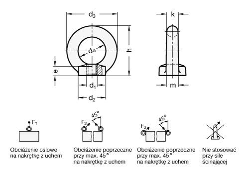 Nakrętki z uchem DIN 582 - rysunek techniczny