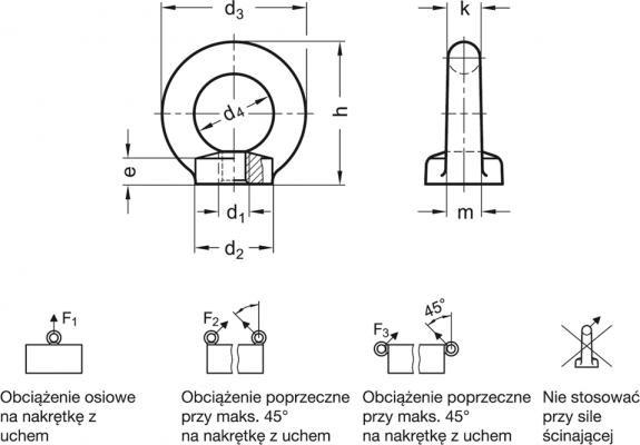 Nakrętki z uchem DIN 582-NI - rysunek techniczny