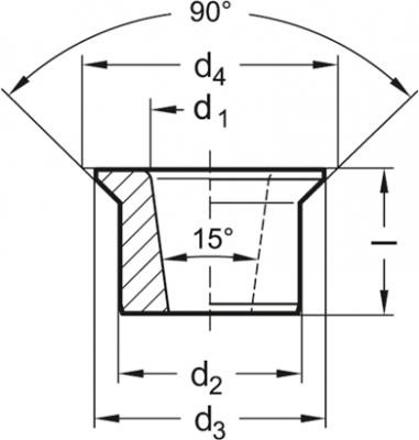 Tuleje pozycjonujące GN 172.1 - rysunek techniczny