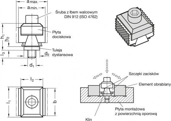 Płyty dociskowe GN 920.2 - rysunek techniczny