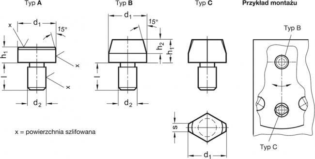 Kołki pozycjonujące DIN 6321 - rysunek techniczny