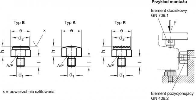 Element pozycjonujący GN 409.1 - rysunek techniczny