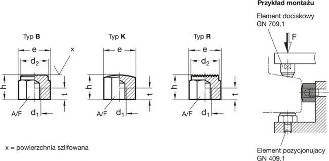 Element pozycjonujący GN 409.2 - rysunek techniczny