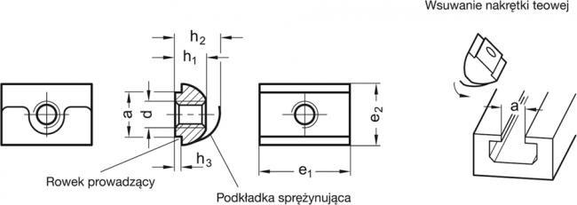 Nakrętki do rowków teowych GN 506.2 - rysunek techniczny