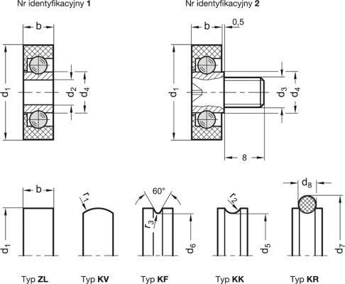 Rolki prowadzące GN 753 - rysunek techniczny