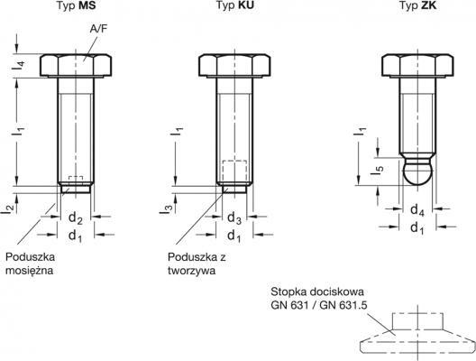 Śruby z łbem sześciokątnym GN 933.5 - rysunek techniczny