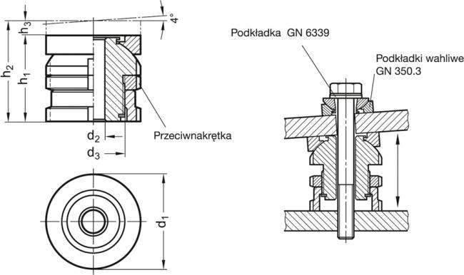 Moduły pozycjonujące GN 350.5-NI - rysunek techniczny