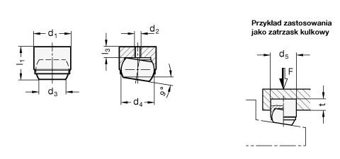 Element dociskowy GN 709.25