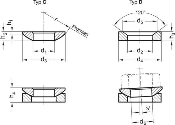 Podkładki kuliste i podkładki stożkowe DIN 6319-A4 - rysunek techniczny