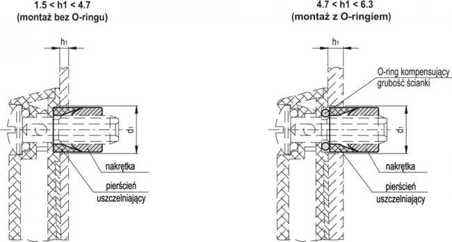 Zestaw do szybkiego montażu FM Kit - rysunek techniczny