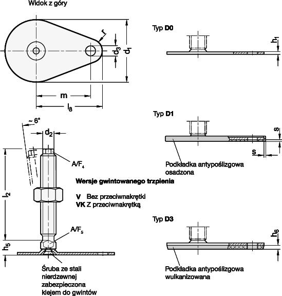Stopy wahliwe GN 43-V-VK
