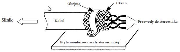 Przewód
