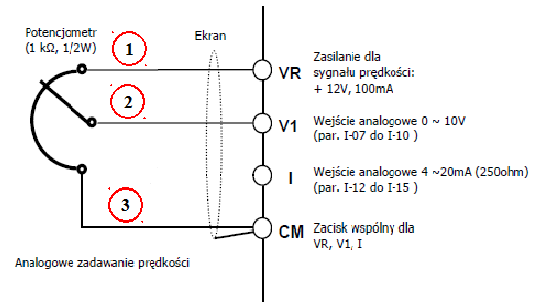 Podłączenie wskaźnika prędkości obrotowej