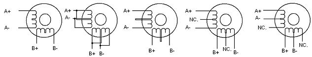 USN-3D8A