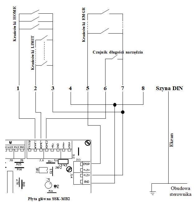 USN-3D8A schemat podłączenia