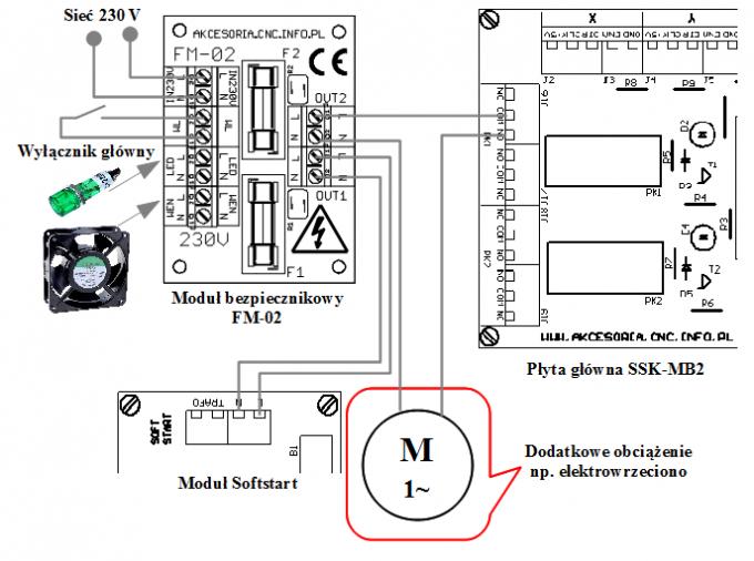 USN-3D8A schemat instalacji