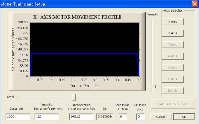 Motor Tuning