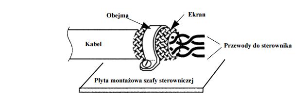 Plyta montażowa