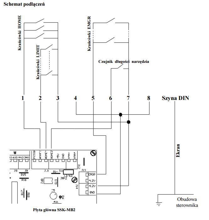 Schemat podłączenia sterownika numerycznego