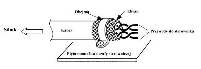 Schemat kabla
