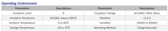 Warunki eksploatacyjne EL5-M0750-1-32-B