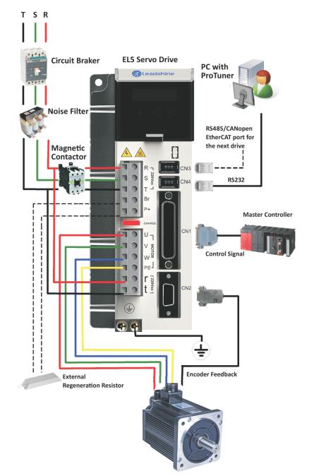Podłączenie EL5-M0750-1-32-B