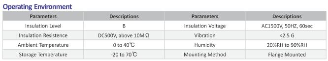 Warunki eksploatacyjne EL5-M1000-1-32-B