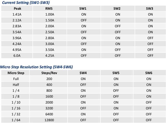 Schemat przełączników MX4660